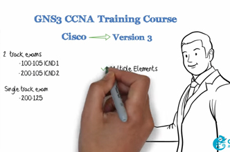 Cisco CCNA 200-125 with GNS3