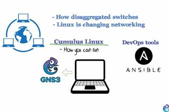 Cumulus Linux Fundamentals, plus Ansible automation