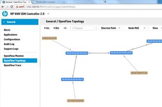 OpenFlow,HP VAN SDN Controller,Mininet integration