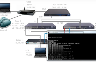 Spanning Tree configuration,HP Comware switches