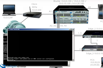 Static Routing configuration on Procurve switches