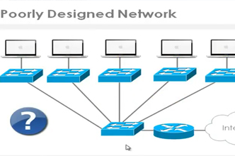 VLANs - Sample from our CCNA Training course