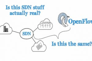 Introduction to SDN and OpenFlow (Free course on GNS3.com)