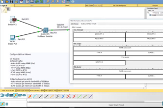 Cisco CCNA Packet Tracer Ultimate labs: Quality of Service