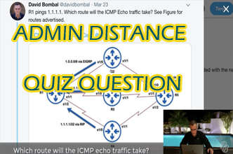 CCNA Quiz: Administrative Distance. Which route is selected and why? EIGRP, OSPF or RIP? CCNA | CCNP